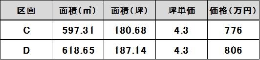 170704泉野価格表.jpg