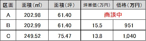 170914下河原価格表.jpg